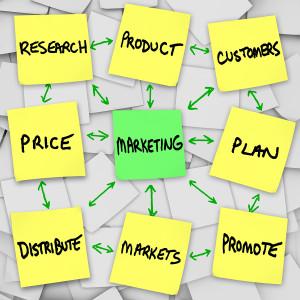dental_marketing_plan